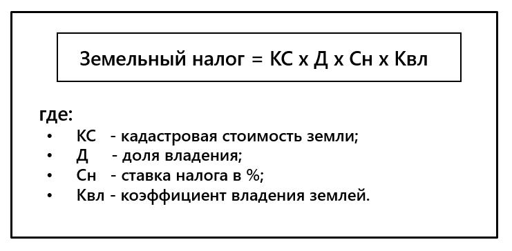Формула расчета налога на землю